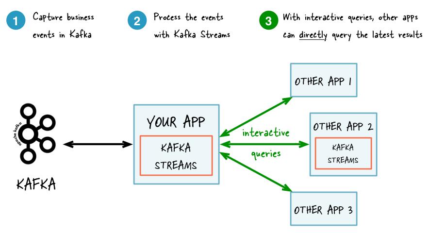 Developer Guide — Confluent Platform 3 1 2 documentation