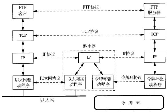 安装第二个路由器的步骤图