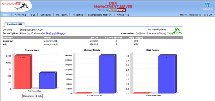 Monitoring Database Activity