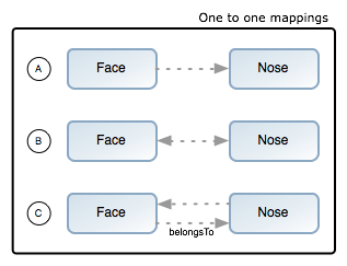 The Grails Framework 1 0 3 - Reference Documentation