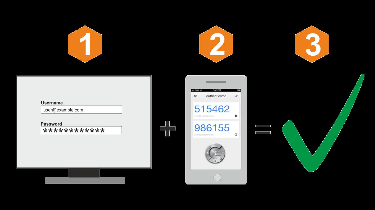 Configure 2FA TOTP & Google Authenticator — OPNsense Wiki