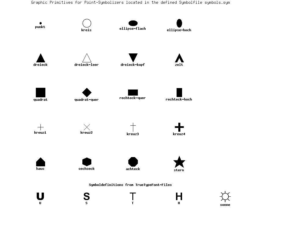 word to pdf figure cross reference bug