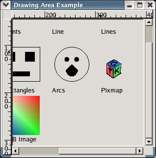 12 2  Drawing Methods