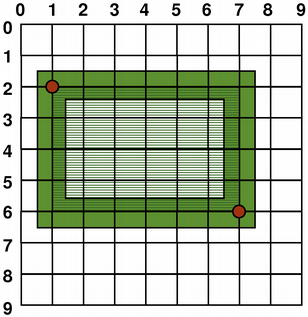 Qt 4 2: The Coordinate System