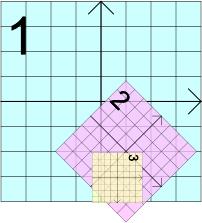 Qt 4 2: The Graphics View Framework