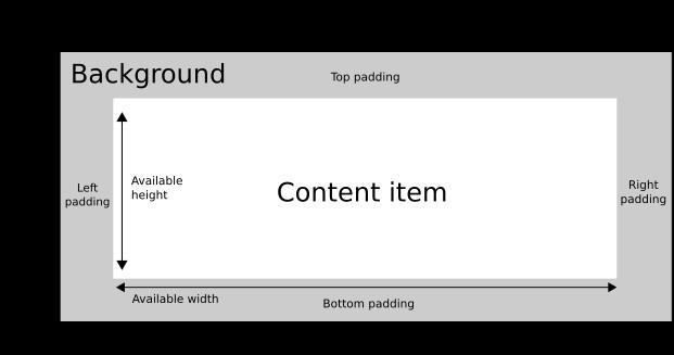 Popup QML Type | Qt Quick Controls 2 5 8