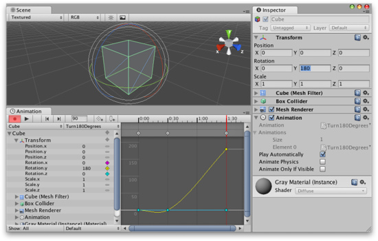 Unity - Animation View Guide