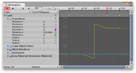 Unity - Using Animation Curves (Legacy)