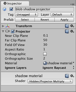 Unity - Projector