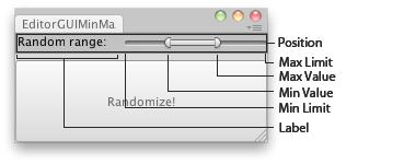 Unity - Scripting API: EditorGUI MinMaxSlider