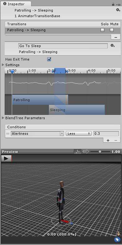 Unity - Manual: Animation Transitions