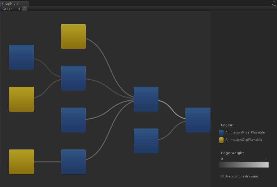Unity - Manual: Graph Visualizer