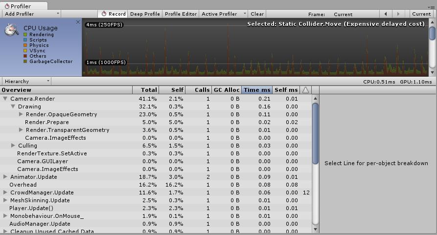 Unity - Manual: CPU Usage Profiler